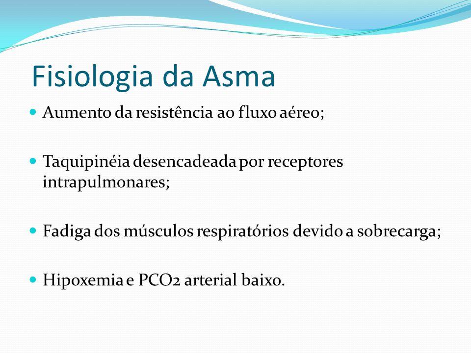 Fisiologia da Asma Aumento da resistência ao fluxo aéreo; Taquipinéia desencadeada por receptores intrapulmonares; Fadiga dos músculos respiratórios d