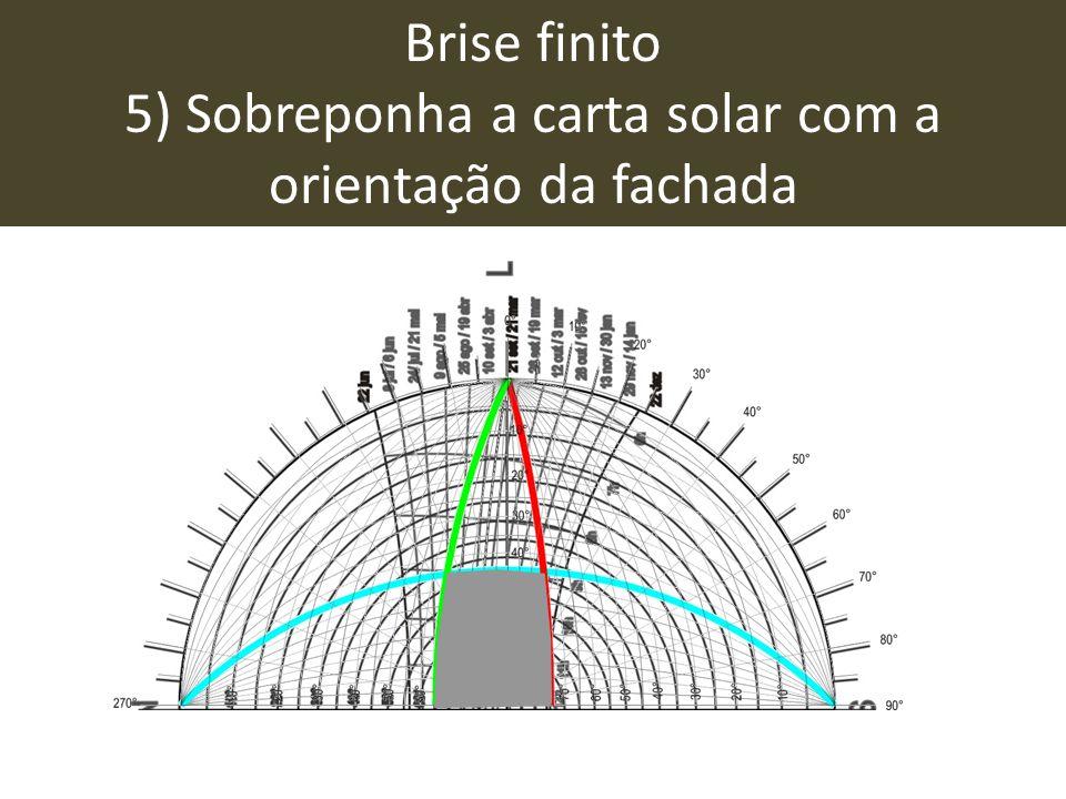 Brise finito 5) Sobreponha a carta solar com a orientação da fachada
