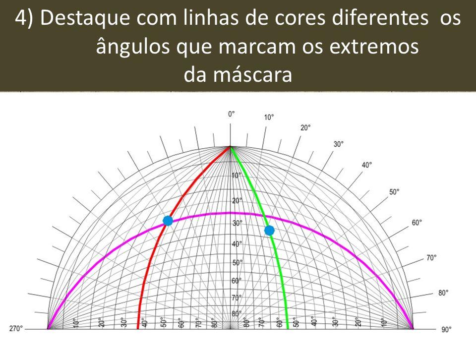 4) Destaque com linhas de cores diferentes os ângulos que marcam os extremos da máscara