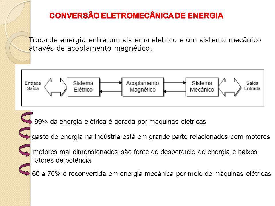 gasto de energia na indústria está em grande parte relacionados com motores 99% da energia elétrica é gerada por máquinas elétricas 60 a 70% é reconve