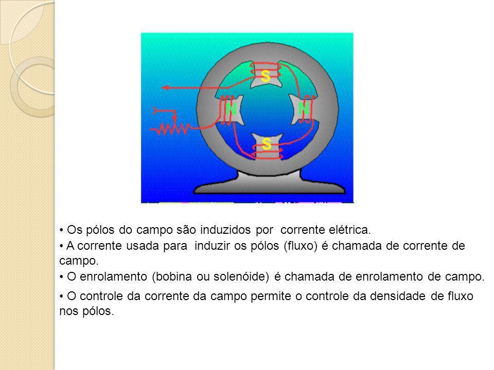 Os pólos do campo são induzidos por corrente elétrica. A corrente usada para induzir os pólos (fluxo) é chamada de corrente de campo. O enrolamento (b