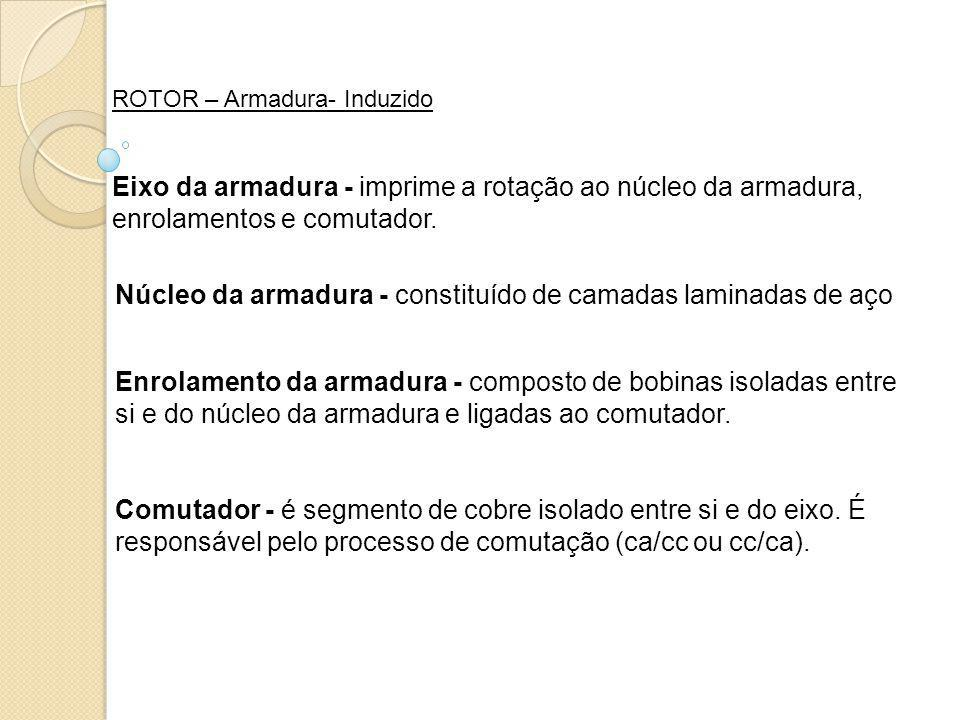 ROTOR – Armadura- Induzido Eixo da armadura - imprime a rotação ao núcleo da armadura, enrolamentos e comutador. Núcleo da armadura - constituído de c