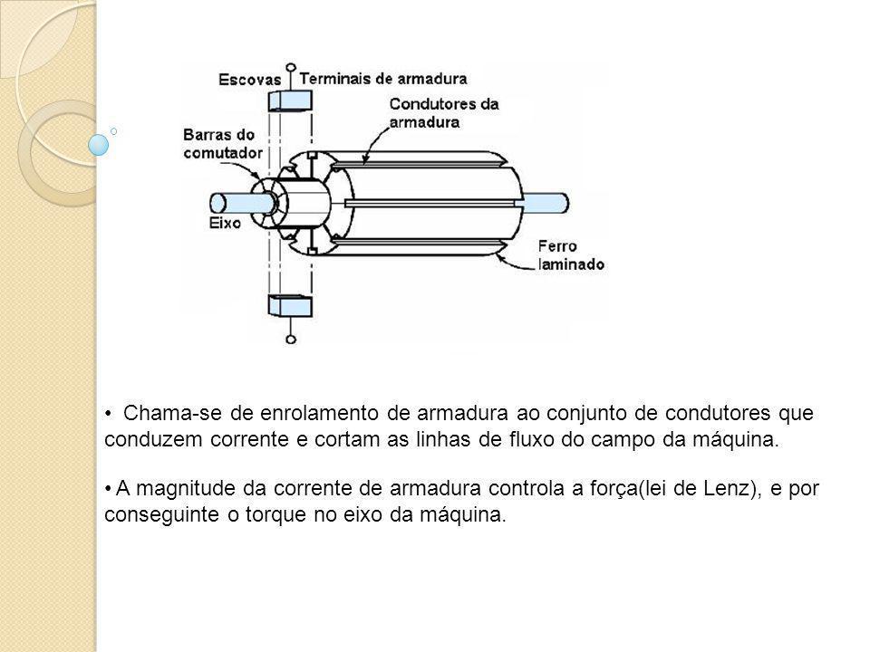 Chama-se de enrolamento de armadura ao conjunto de condutores que conduzem corrente e cortam as linhas de fluxo do campo da máquina. A magnitude da co