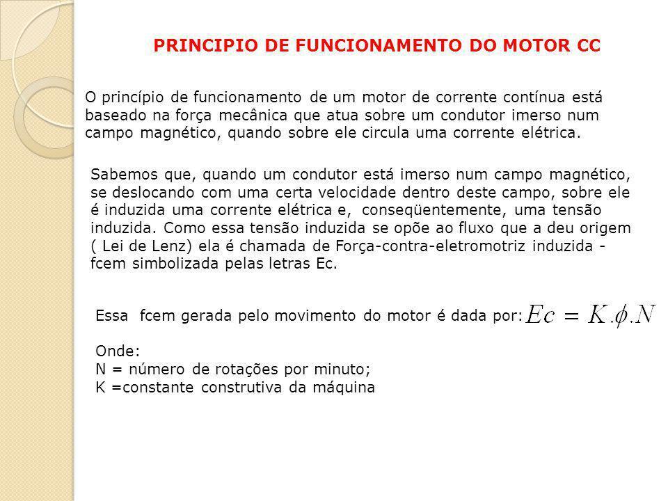O princípio de funcionamento de um motor de corrente contínua está baseado na força mecânica que atua sobre um condutor imerso num campo magnético, qu