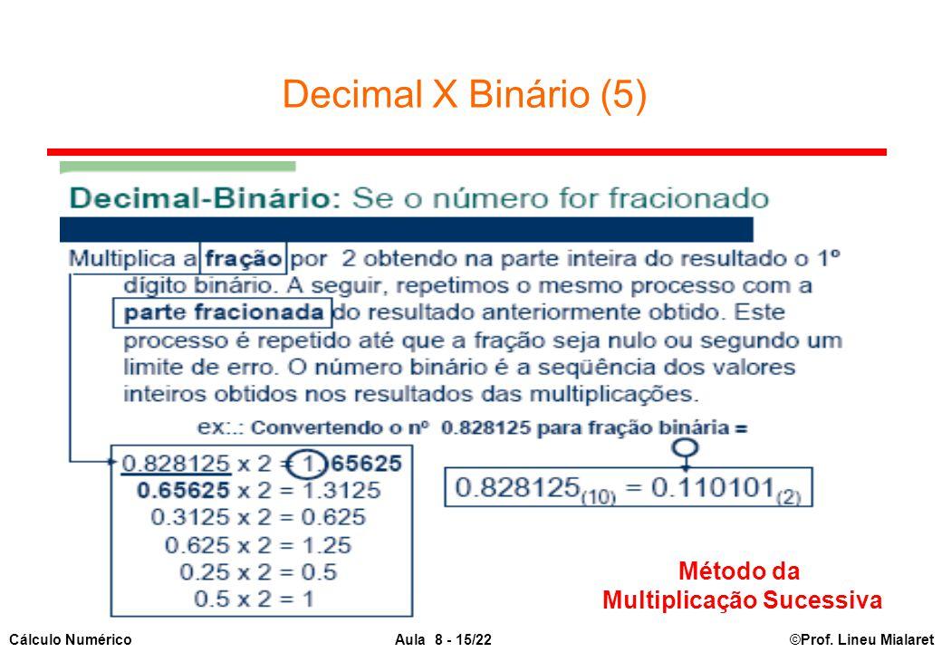 ©Prof. Lineu MialaretAula 8 - 15/22Cálculo Numérico Decimal X Binário (5) Método da Multiplicação Sucessiva