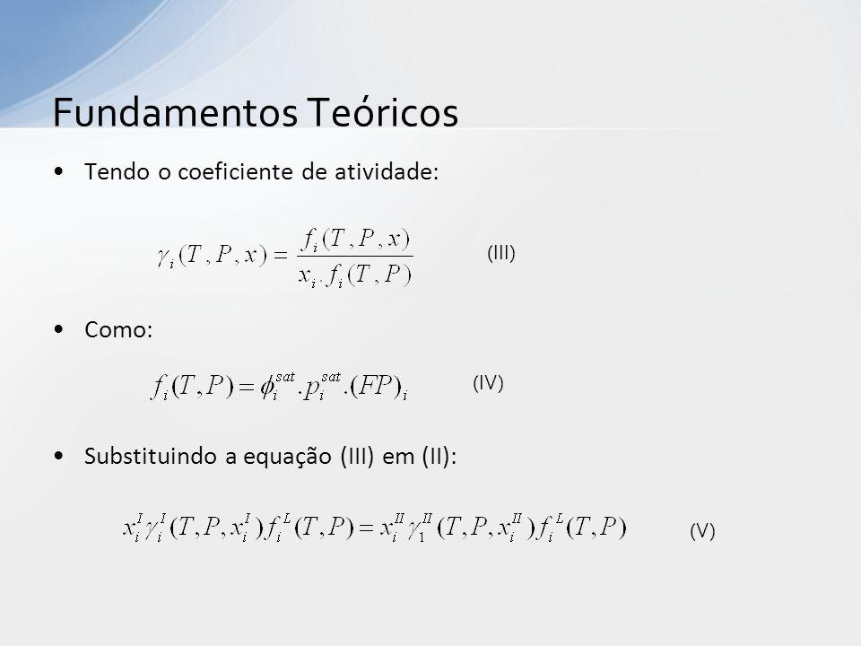 Tendo o coeficiente de atividade: Como: Substituindo a equação (III) em (II): Fundamentos Teóricos (III) (IV) (V)