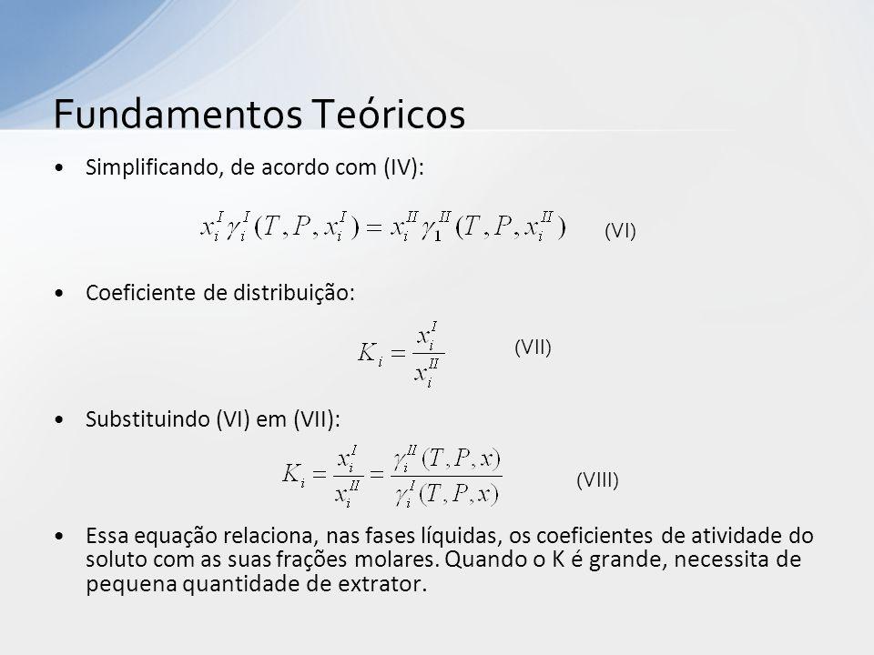 Simplificando, de acordo com (IV): Coeficiente de distribuição: Substituindo (VI) em (VII): Essa equação relaciona, nas fases líquidas, os coeficiente