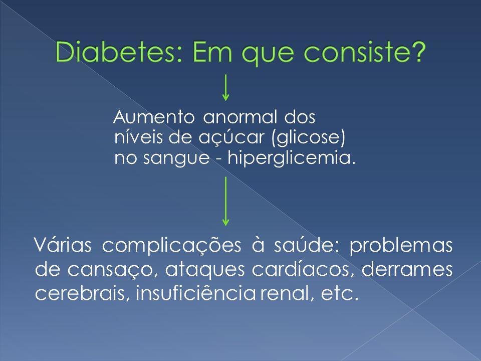 Várias complicações à saúde: problemas de cansaço, ataques cardíacos, derrames cerebrais, insuficiência renal, etc. Aumento anormal dos níveis de açúc
