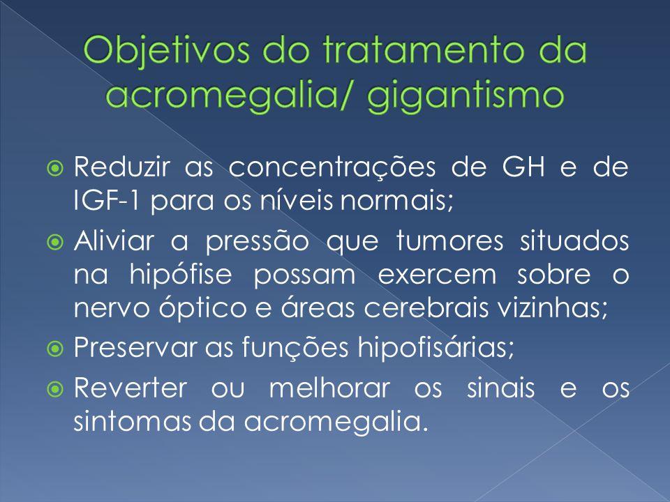  Reduzir as concentrações de GH e de IGF-1 para os níveis normais;  Aliviar a pressão que tumores situados na hipófise possam exercem sobre o nervo óptico e áreas cerebrais vizinhas;  Preservar as funções hipofisárias;  Reverter ou melhorar os sinais e os sintomas da acromegalia.