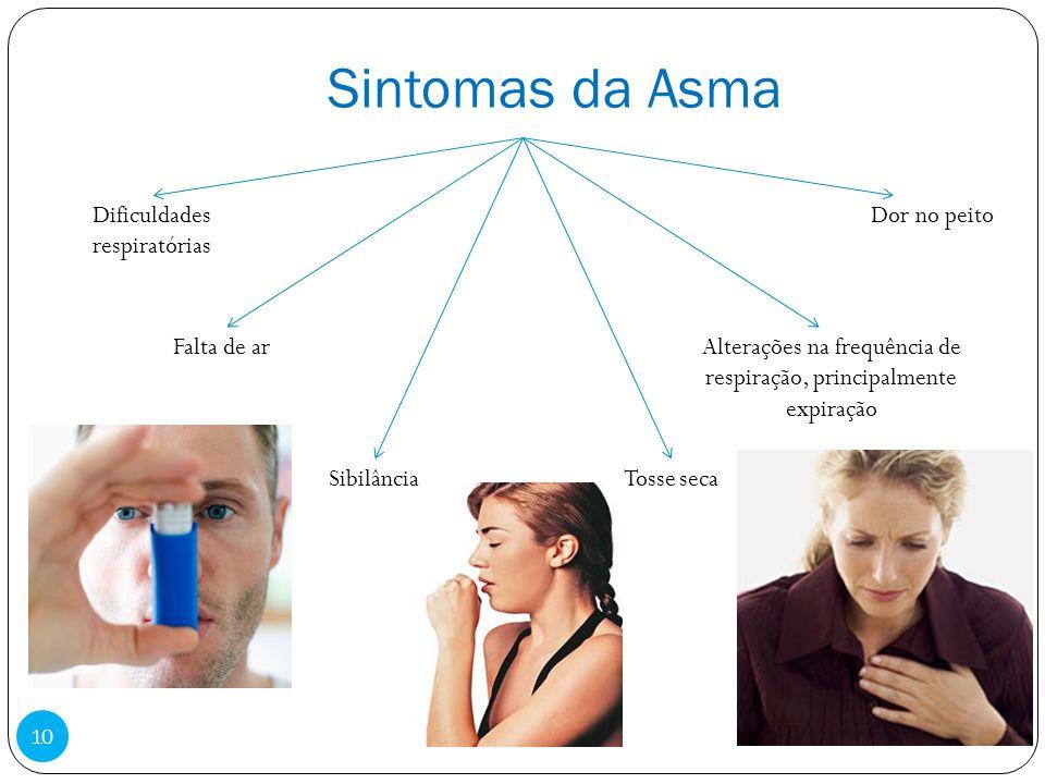 Sintomas da Asma Dificuldades respiratórias Falta de ar SibilânciaTosse seca Dor no peito Alterações na frequência de respiração, principalmente expir