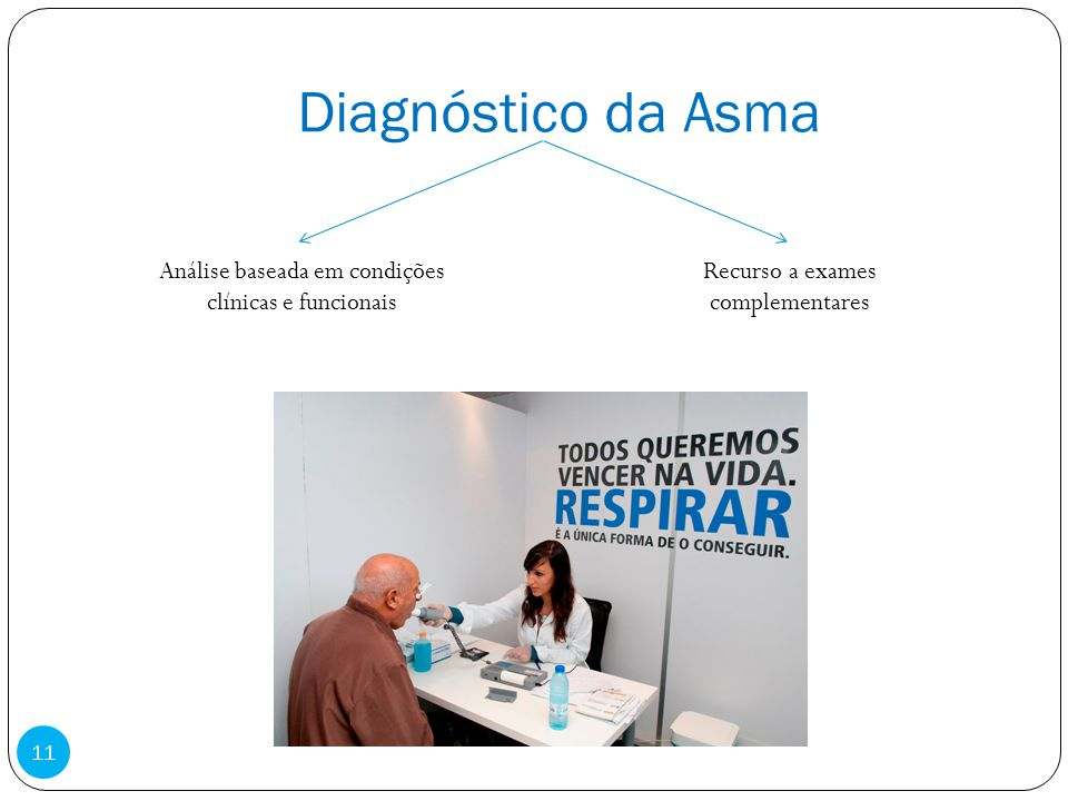 Diagnóstico da Asma Análise baseada em condições clínicas e funcionais Recurso a exames complementares 11