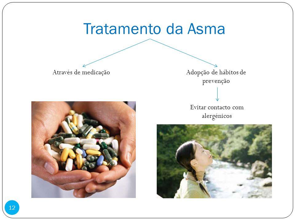 Tratamento da Asma Através de medicaçãoAdopção de hábitos de prevenção Evitar contacto com alergénicos 12