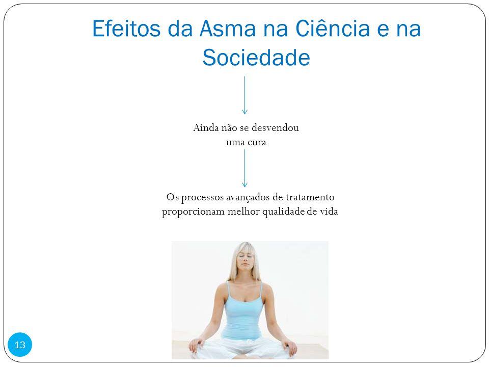 Efeitos da Asma na Ciência e na Sociedade Ainda não se desvendou uma cura Os processos avançados de tratamento proporcionam melhor qualidade de vida 1