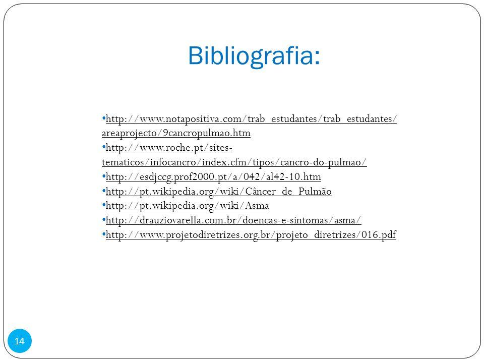 Bibliografia: 14 http://www.notapositiva.com/trab_estudantes/trab_estudantes/ areaprojecto/9cancropulmao.htm http://www.roche.pt/sites- tematicos/info