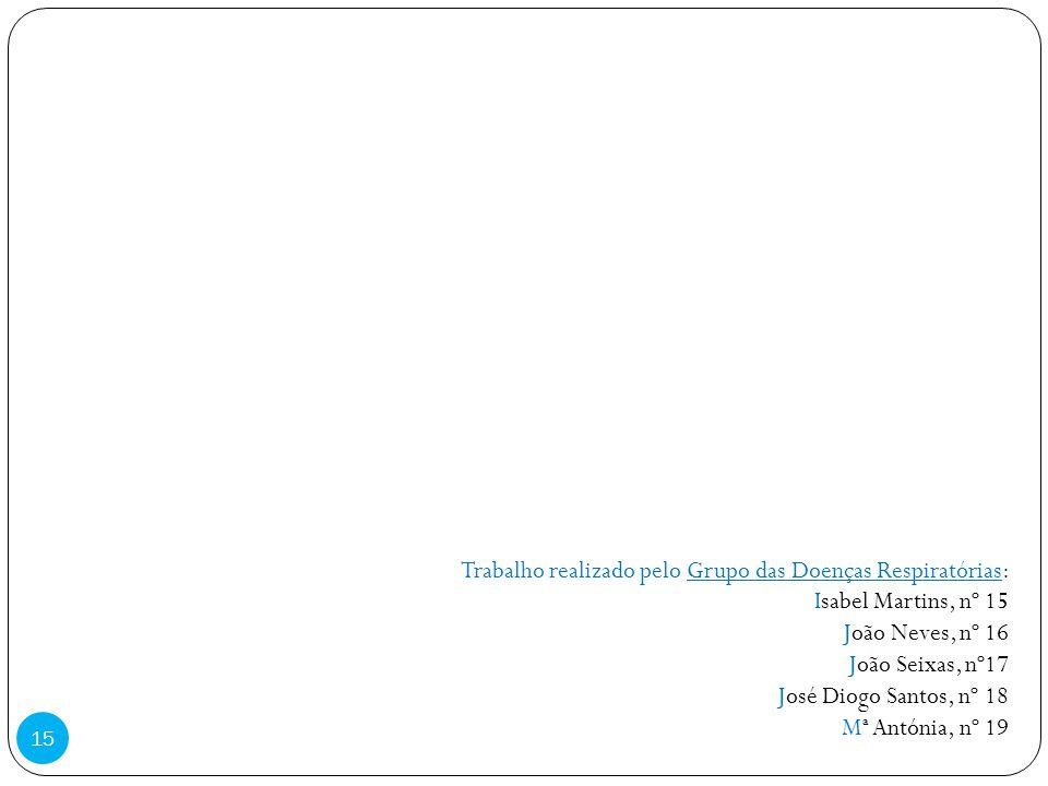 15 Trabalho realizado pelo Grupo das Doenças Respiratórias: Isabel Martins, nº 15 João Neves, nº 16 João Seixas, nº17 José Diogo Santos, nº 18 Mª Antó