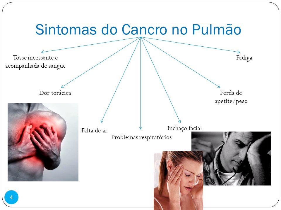 Sintomas do Cancro no Pulmão Tosse incessante e acompanhada de sangue Dor torácica Falta de ar Problemas respiratórios Inchaço facial Perda de apetite