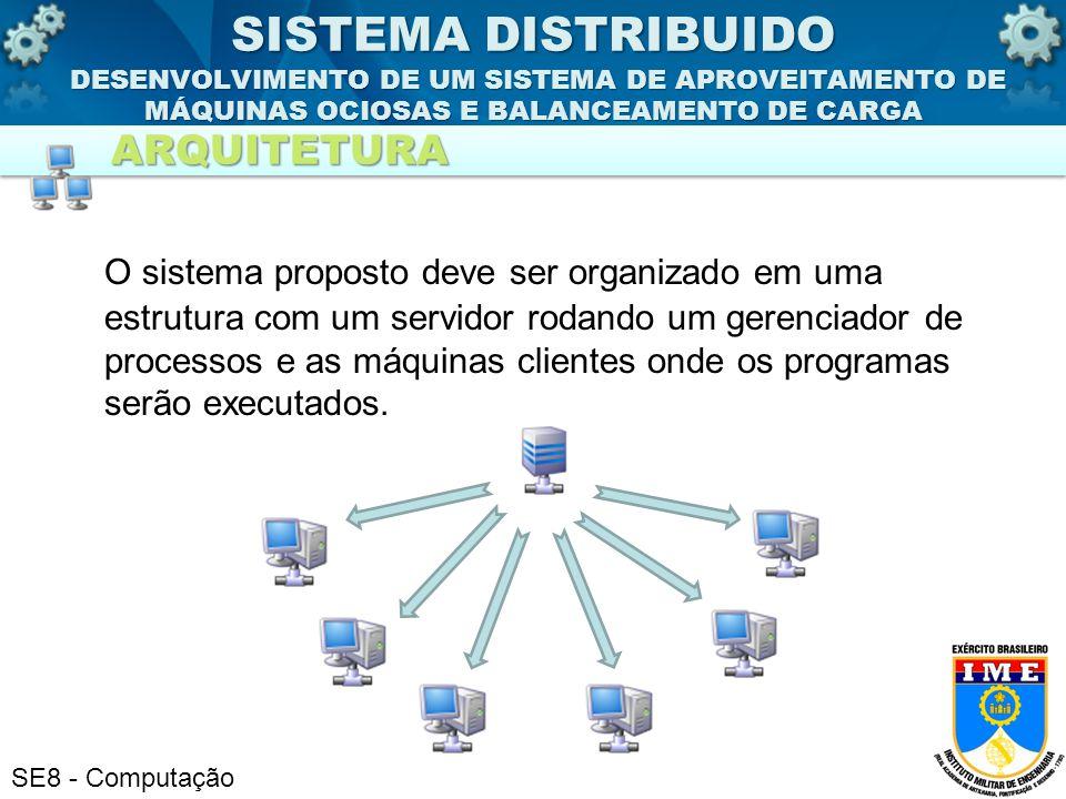 SE8 - Computação Servidor: recebe submissão da execução de programas e realiza o escalonamento dos processos nas máquinas clientes ociosas.
