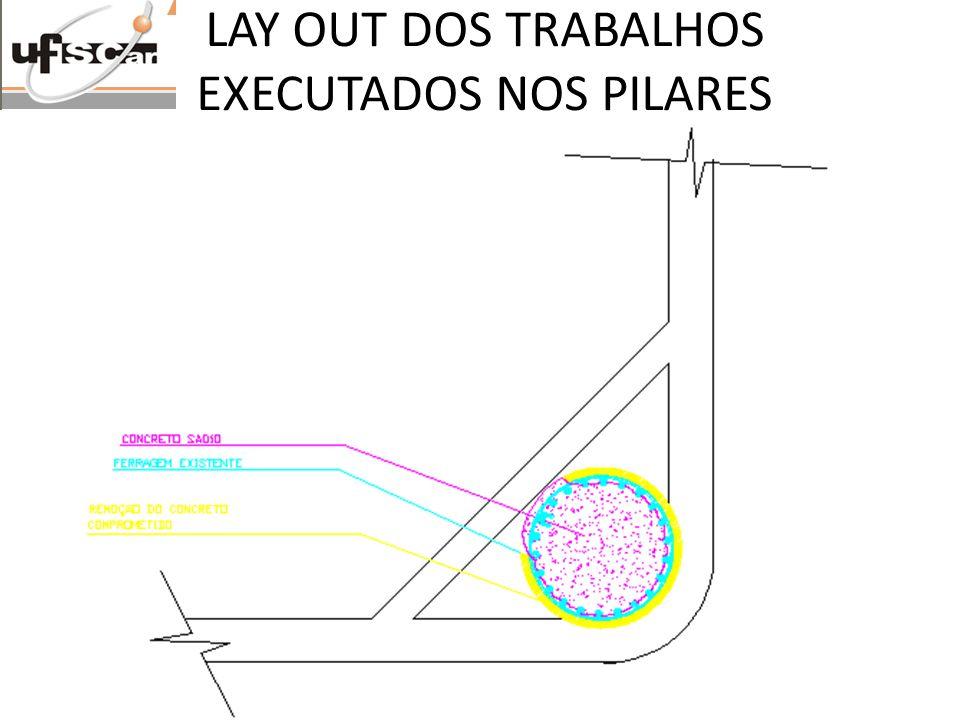 LAY OUT DOS TRABALHOS EXECUTADOS NOS PILARES