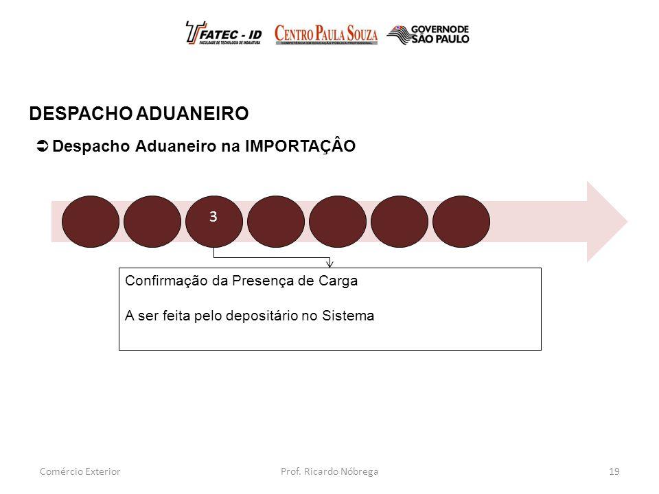 Confirmação da Presença de Carga A ser feita pelo depositário no Sistema 19  Despacho Aduaneiro na IMPORTAÇÂO DESPACHO ADUANEIRO Comércio Exterior 3 Prof.