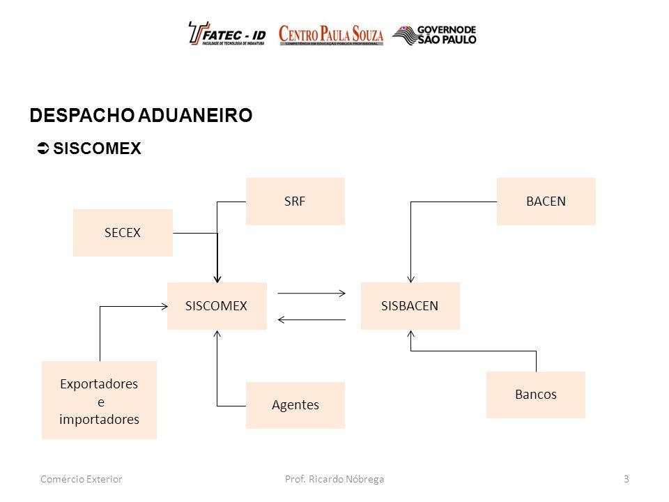 3  SISCOMEX DESPACHO ADUANEIRO Comércio Exterior SISCOMEXSISBACEN Exportadores e importadores BACENBancosSRFAgentesSECEX Prof.