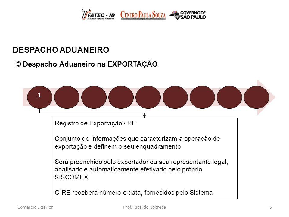 6  Despacho Aduaneiro na EXPORTAÇÂO DESPACHO ADUANEIRO Comércio Exterior Registro de Exportação / RE Conjunto de informações que caracterizam a operação de exportação e definem o seu enquadramento Será preenchido pelo exportador ou seu representante legal, analisado e automaticamente efetivado pelo próprio SISCOMEX O RE receberá número e data, fornecidos pelo Sistema 1 Prof.