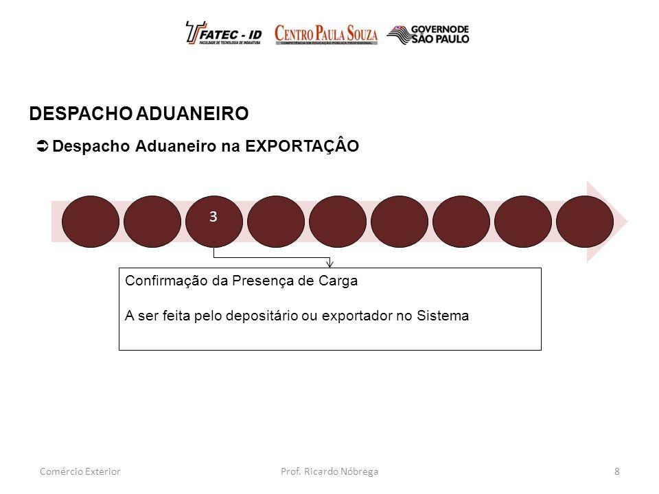 Confirmação da Presença de Carga A ser feita pelo depositário ou exportador no Sistema 8  Despacho Aduaneiro na EXPORTAÇÂO DESPACHO ADUANEIRO Comércio Exterior 3 Prof.