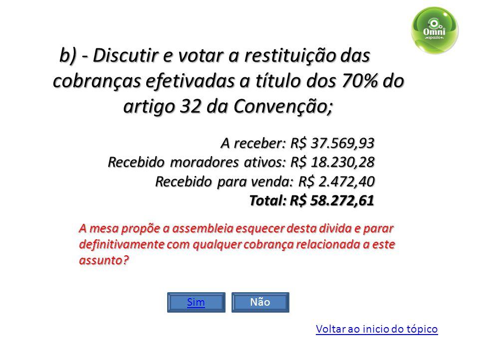 b) - Discutir e votar a restituição das cobranças efetivadas a título dos 70% do artigo 32 da Convenção; A receber: R$ 37.569,93 Recebido moradores ativos: R$ 18.230,28 Recebido para venda: R$ 2.472,40 Total: R$ 58.272,61 A mesa propõe a assembleia DEVOLVER o valor recebido dos moradores Ativos, sabendo que isso implica na devolução de Declaração de Débito fornecida na quitação morador.