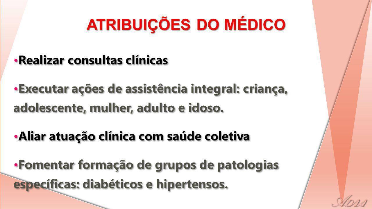 Realizar consultas clínicas Executar ações de assistência integral: criança, adolescente, mulher, adulto e idoso.