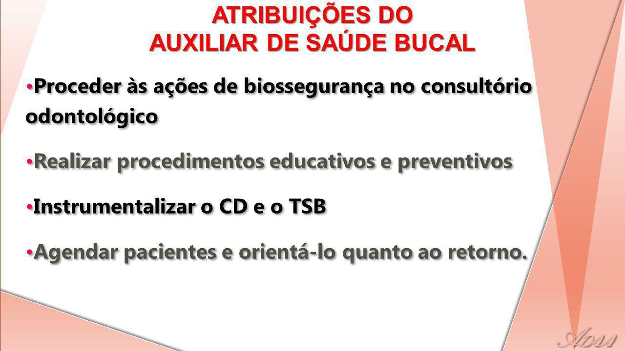 Proceder às ações de biossegurança no consultório odontológico Realizar procedimentos educativos e preventivos Instrumentalizar o CD e o TSB Agendar pacientes e orientá-lo quanto ao retorno.