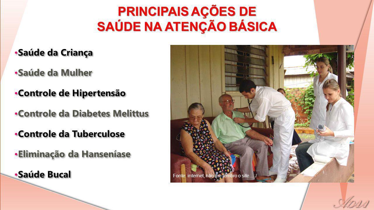 PRINCIPAIS AÇÕES DE SAÚDE NA ATENÇÃO BÁSICA Saúde da Criança Saúde da Mulher Controle de Hipertensão Controle da Diabetes Melittus Controle da Tuberculose Eliminação da Hanseníase Saúde Bucal Saúde da Criança Saúde da Mulher Controle de Hipertensão Controle da Diabetes Melittus Controle da Tuberculose Eliminação da Hanseníase Saúde Bucal Fonte: internet, não me lembro o site...