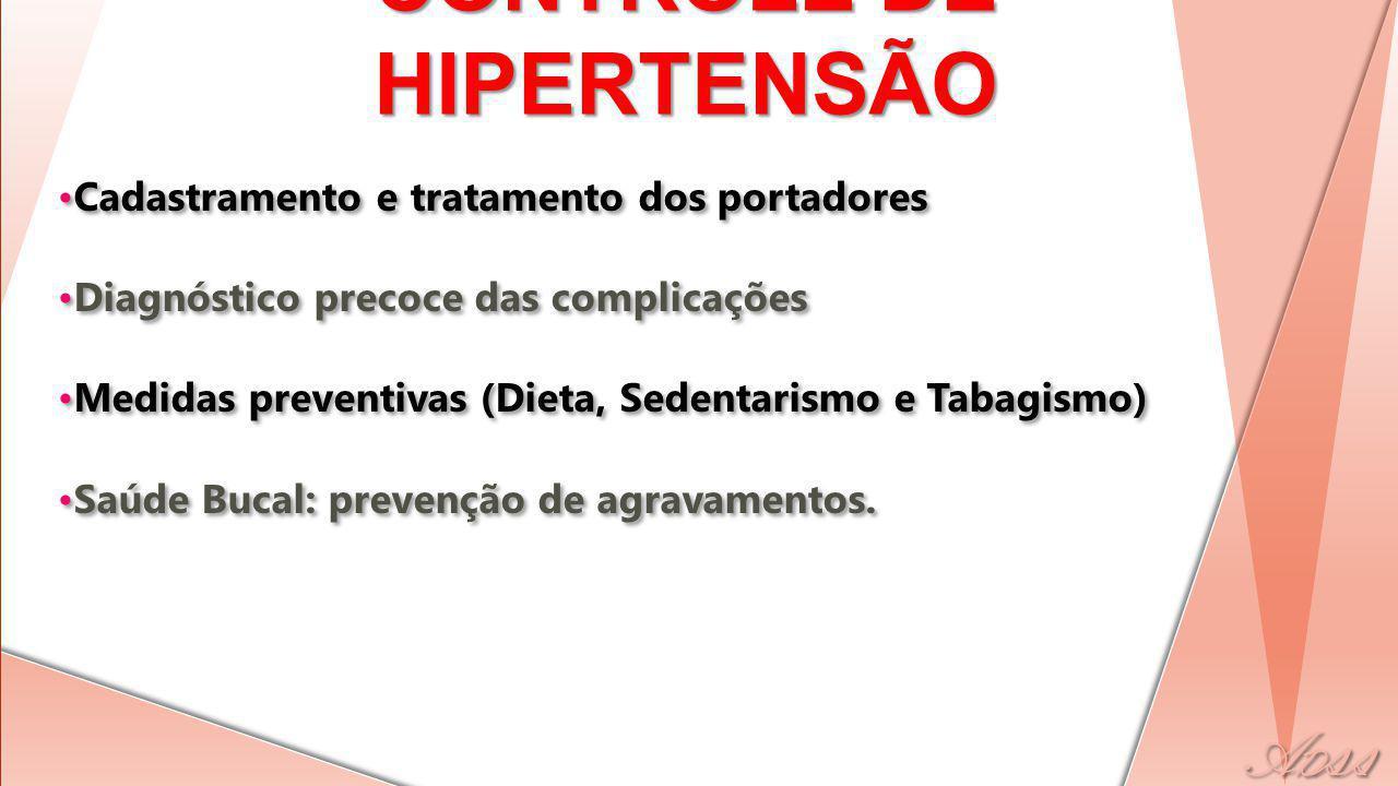 CONTROLE DE HIPERTENSÃO Cadastramento e tratamento dos portadores Diagnóstico precoce das complicações Medidas preventivas (Dieta, Sedentarismo e Tabagismo) Saúde Bucal: prevenção de agravamentos.
