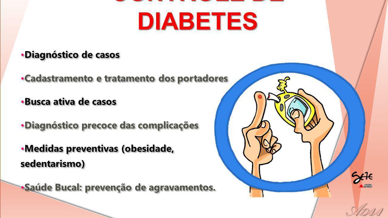 CONTROLE DE DIABETES Diagnóstico de casos Cadastramento e tratamento dos portadores Busca ativa de casos Diagnóstico precoce das complicações Medidas preventivas (obesidade, sedentarismo) Saúde Bucal: prevenção de agravamentos.