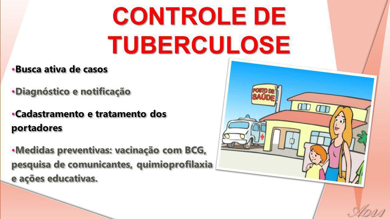 CONTROLE DE TUBERCULOSE Busca ativa de casos Diagnóstico e notificação Cadastramento e tratamento dos portadores Medidas preventivas: vacinação com BCG, pesquisa de comunicantes, quimioprofilaxia e ações educativas.