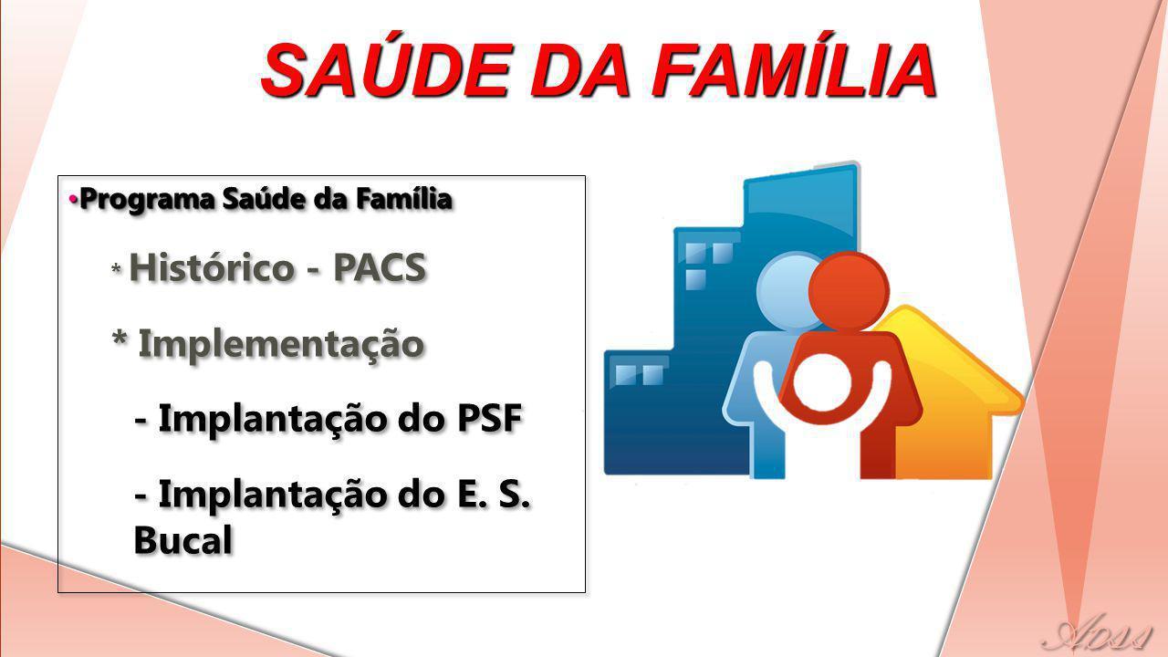 BASES DAS AÇÕES DO PSF Planejamento de ações Saúde, Promoção e Vigilância Trabalho interdisciplinar em equipe Abordagem integral da família Planejamento de ações Saúde, Promoção e Vigilância Trabalho interdisciplinar em equipe Abordagem integral da família
