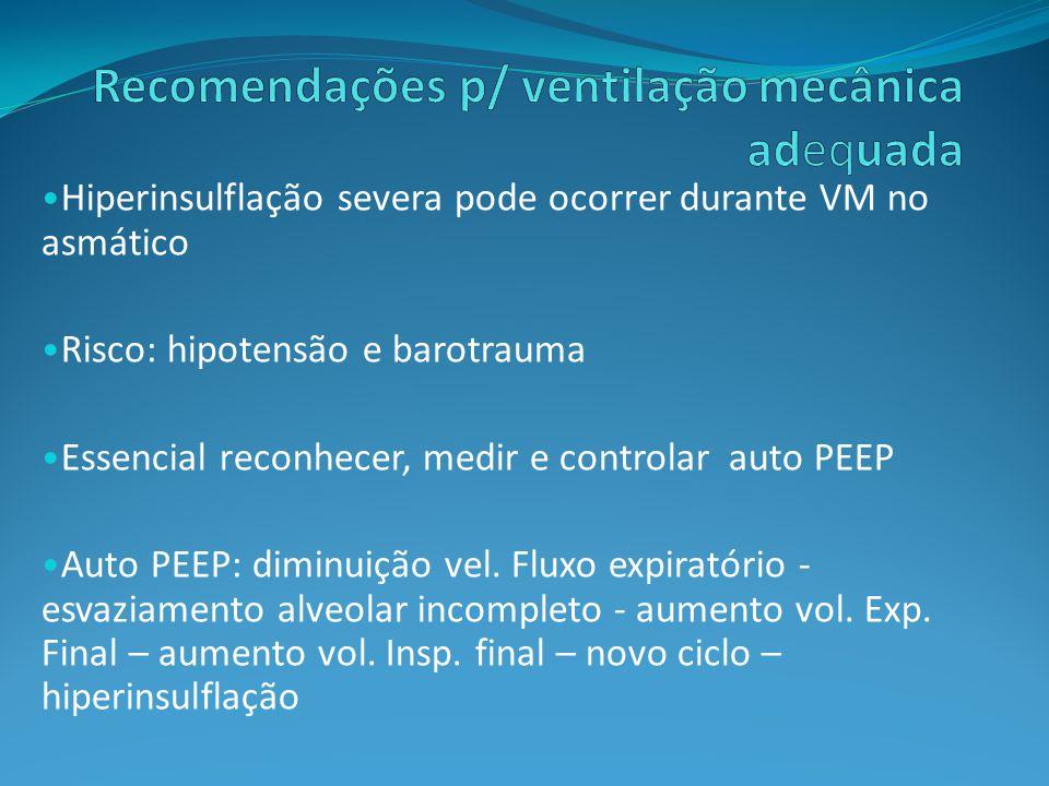 Hiperinsulflação severa pode ocorrer durante VM no asmático Risco: hipotensão e barotrauma Essencial reconhecer, medir e controlar auto PEEP Auto PEEP: diminuição vel.