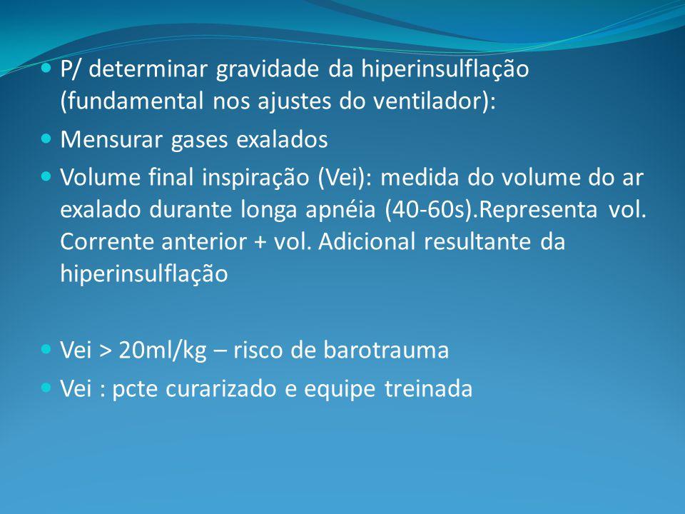 P/ determinar gravidade da hiperinsulflação (fundamental nos ajustes do ventilador): Mensurar gases exalados Volume final inspiração (Vei): medida do volume do ar exalado durante longa apnéia (40-60s).Representa vol.