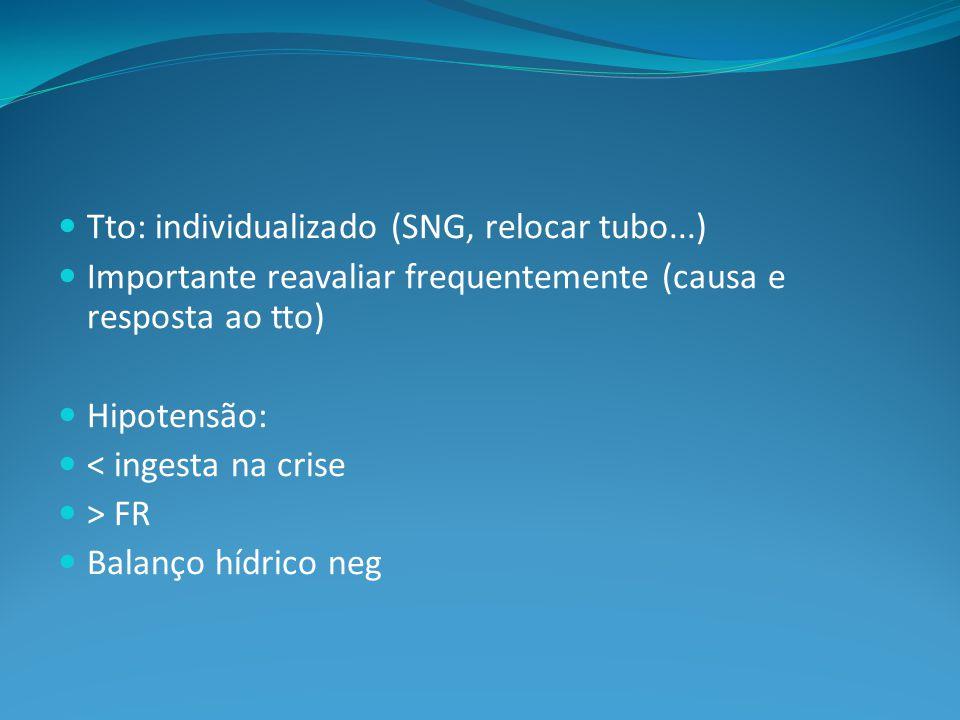 Tto: individualizado (SNG, relocar tubo...) Importante reavaliar frequentemente (causa e resposta ao tto) Hipotensão: < ingesta na crise > FR Balanço hídrico neg