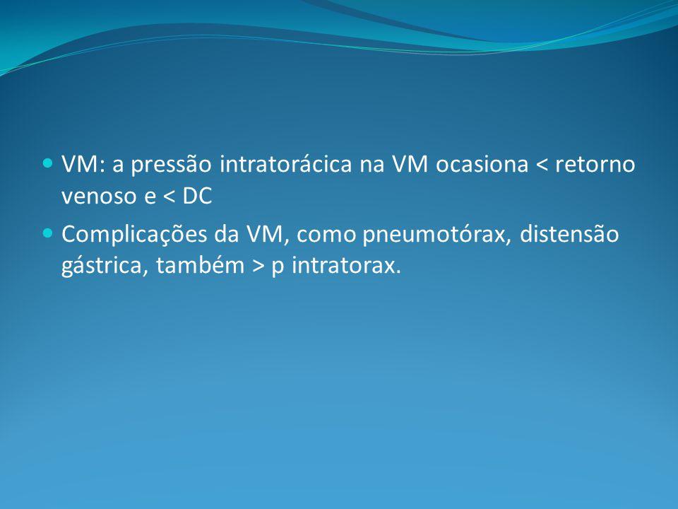 VM: a pressão intratorácica na VM ocasiona < retorno venoso e < DC Complicações da VM, como pneumotórax, distensão gástrica, também > p intratorax.