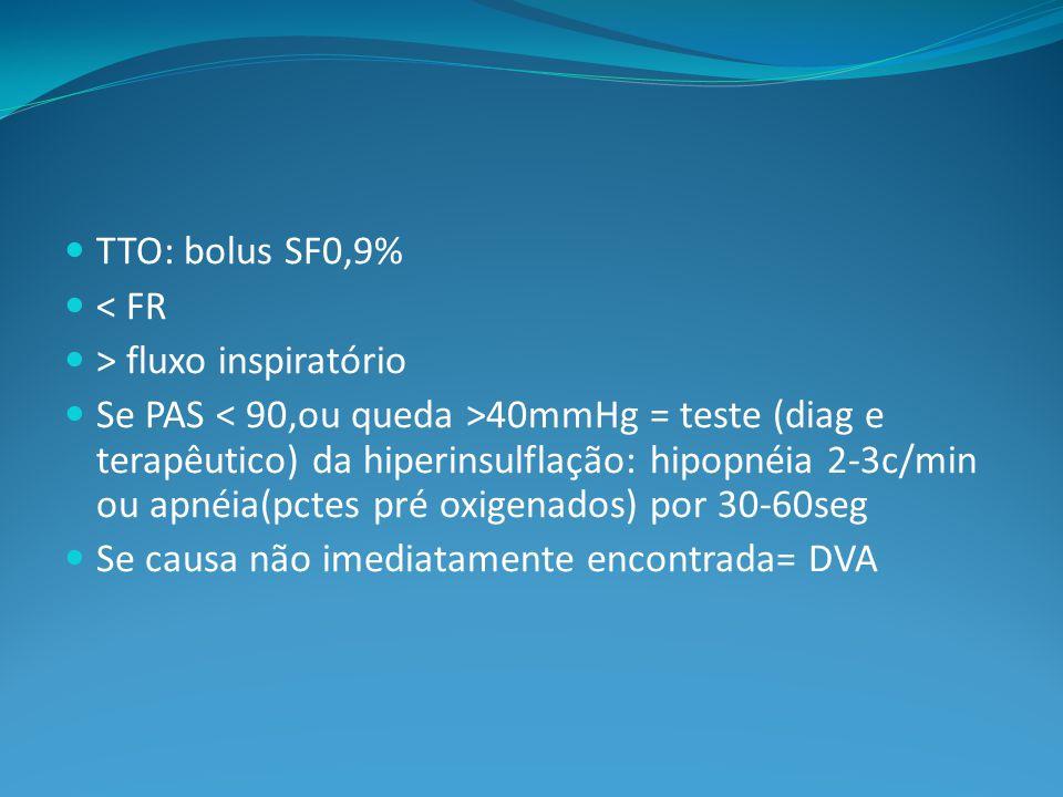 TTO: bolus SF0,9% < FR > fluxo inspiratório Se PAS 40mmHg = teste (diag e terapêutico) da hiperinsulflação: hipopnéia 2-3c/min ou apnéia(pctes pré oxigenados) por 30-60seg Se causa não imediatamente encontrada= DVA