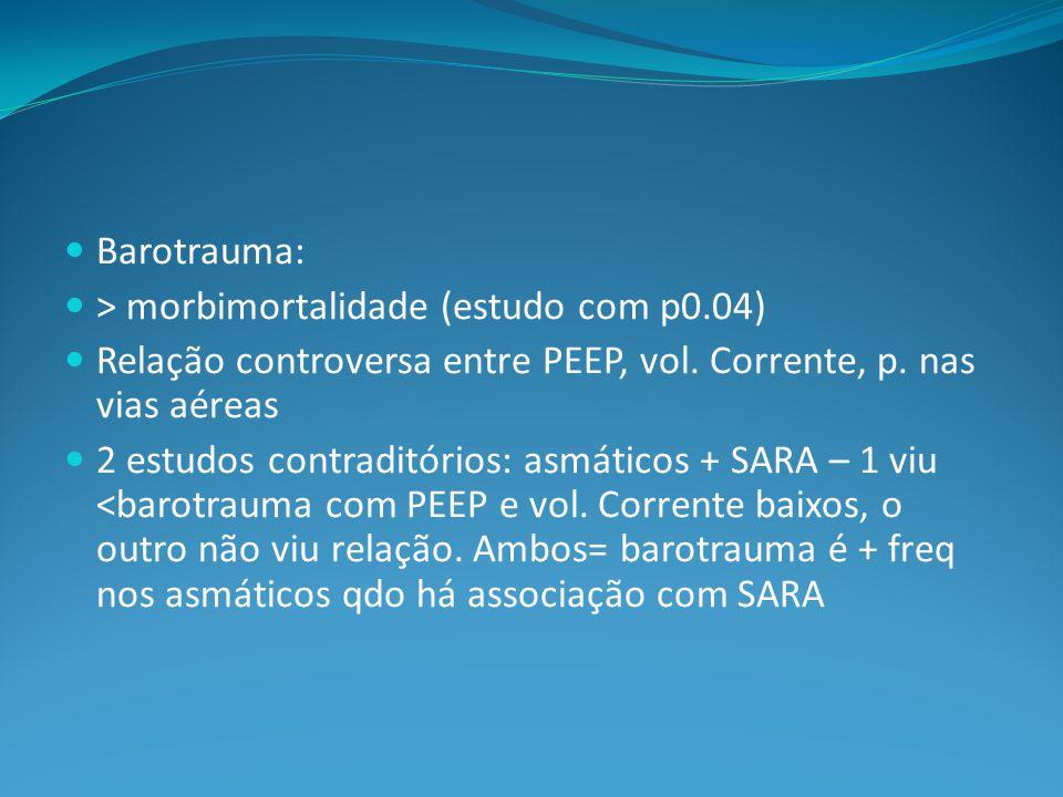 Barotrauma: > morbimortalidade (estudo com p0.04) Relação controversa entre PEEP, vol.