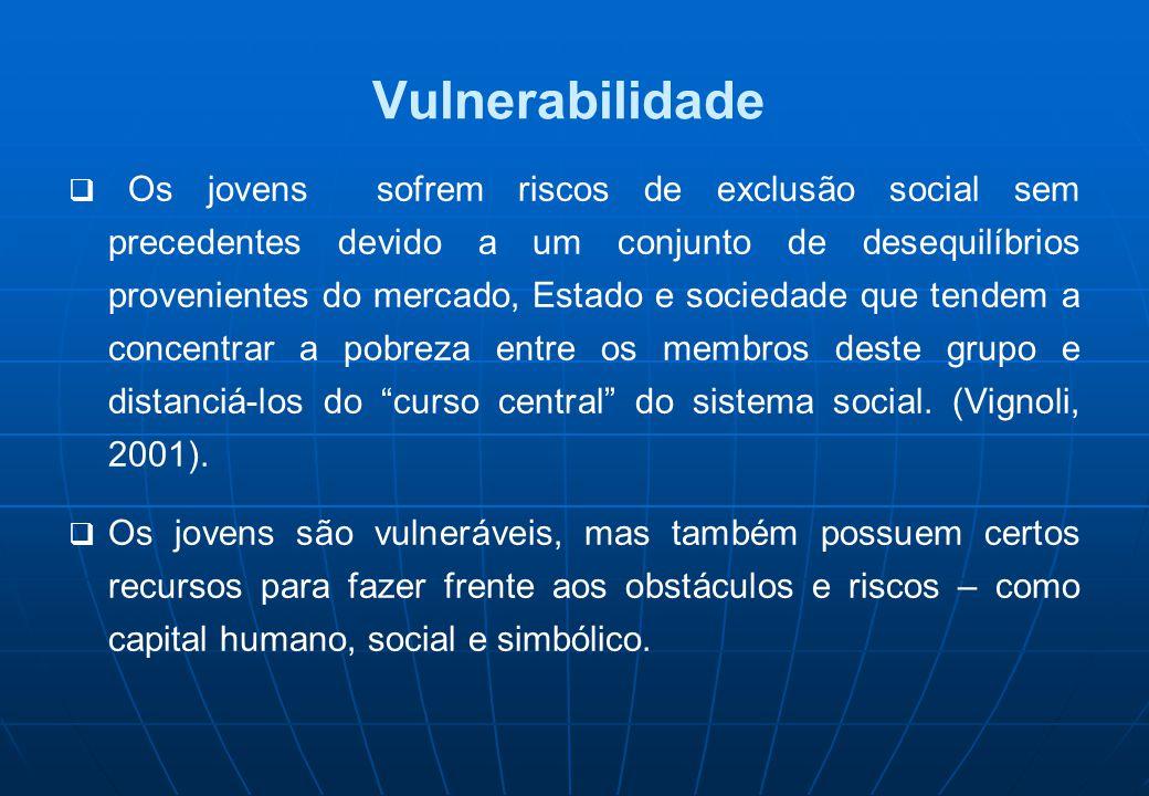Vulnerabilidade  Os jovens sofrem riscos de exclusão social sem precedentes devido a um conjunto de desequilíbrios provenientes do mercado, Estado e
