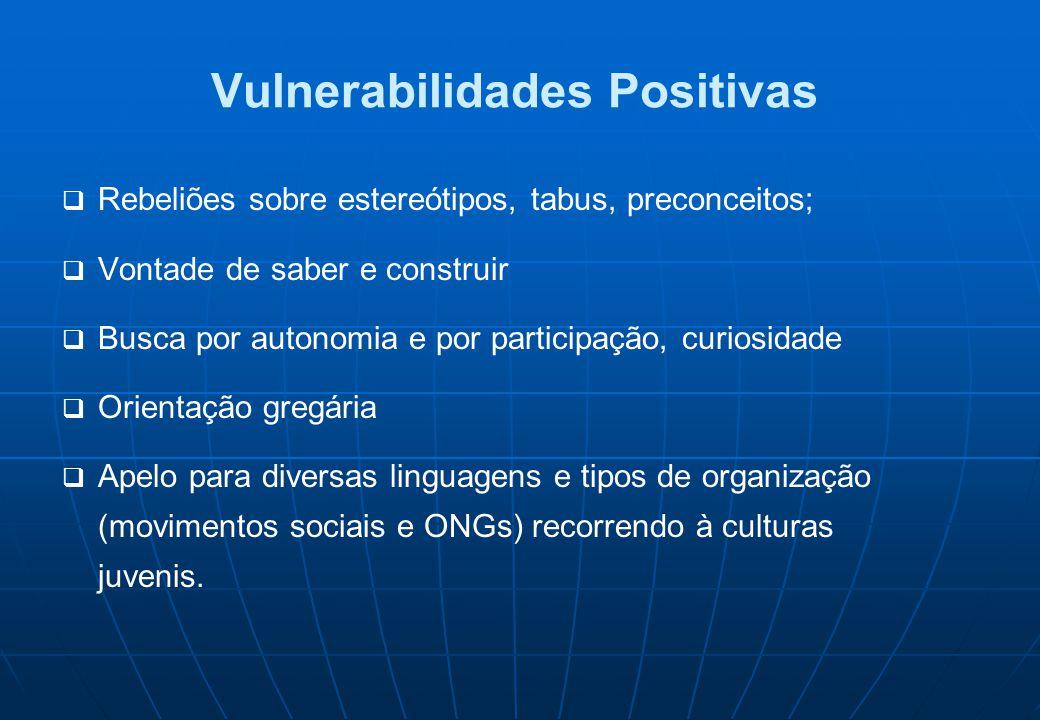 Vulnerabilidades Positivas  Rebeliões sobre estereótipos, tabus, preconceitos;  Vontade de saber e construir  Busca por autonomia e por participaçã
