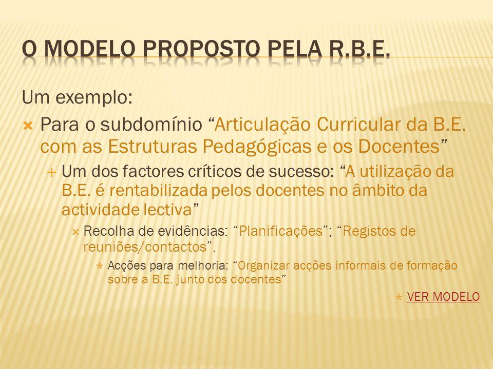 """Um exemplo:  Para o subdomínio """"Articulação Curricular da B.E. com as Estruturas Pedagógicas e os Docentes""""  Um dos factores críticos de sucesso: """"A"""
