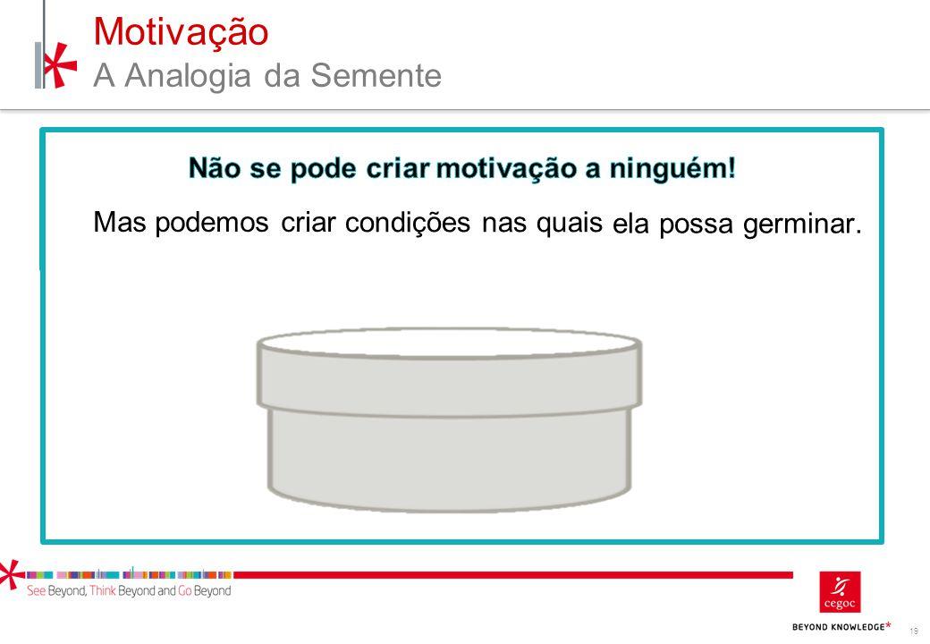 19 Motivação A Analogia da Semente Mas podemos criar condições nas quais ela possa germinar.