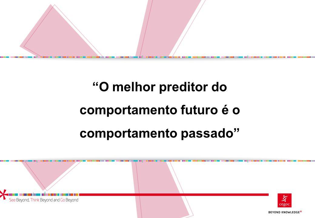 """""""O melhor preditor do comportamento futuro é o comportamento passado"""""""
