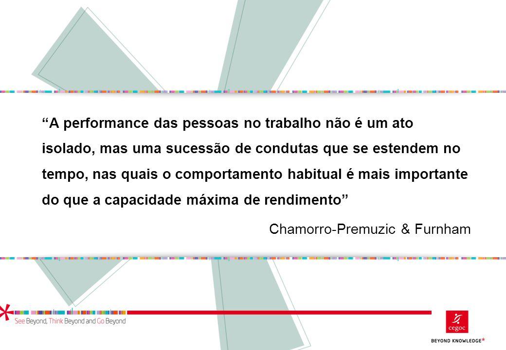 """""""A performance das pessoas no trabalho não é um ato isolado, mas uma sucessão de condutas que se estendem no tempo, nas quais o comportamento habitual"""