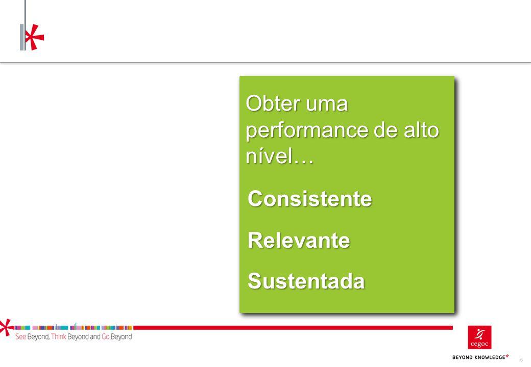 26 PCRS Performance Consistente, Relevante e Sustentada 2 níveis de maturidade A nível pessoal A nível profissional AUTONOMIAAUTONOMIA PROFICIÊNCIAPROFICIÊNCIA Maturidade Pessoal Maturidade Profissional