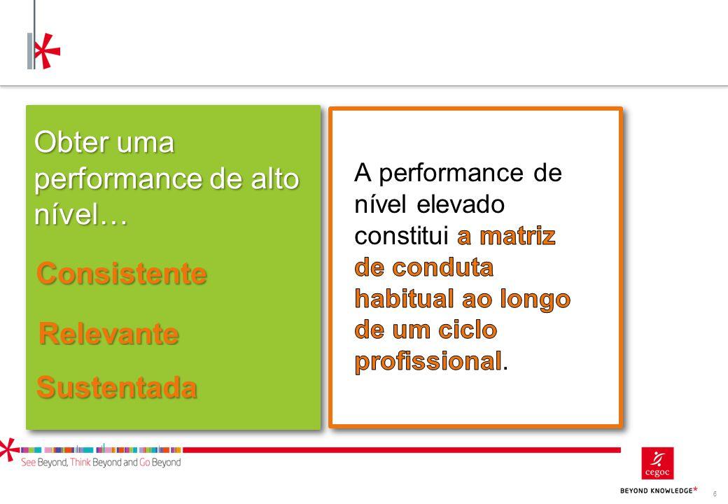 27 Maturidade Profissional Proficiência Maturidade Profissional Proficiência Capacidade para gerar alternativas credíveis e sustentadas Maturidade Pessoal Autonomia Maturidade Pessoal Autonomia Capacidade para fazer escolhas conscientes