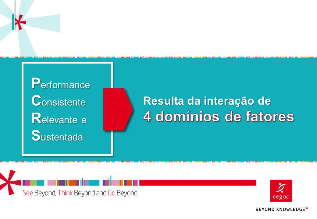 20 Performance Competências Capacidades Aptidões Traços As capacidades são as habilidades adquiridas para realizar uma determinada atividade ou trabalho.