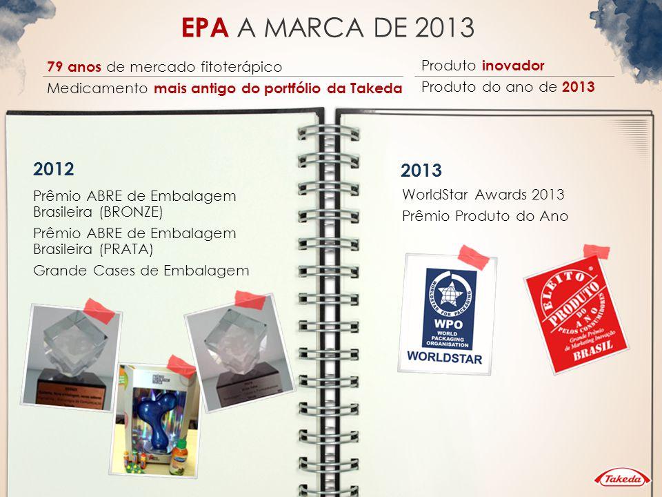 EPA A MARCA DE 2013 79 anos de mercado fitoterápico Medicamento mais antigo do portfólio da Takeda Produto inovador Produto do ano de 2013 Prêmio ABRE